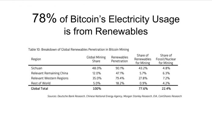 bitcoin energy debate resurfaces along with calls for green hackers to attack network
