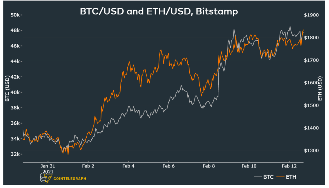 key bitcoin price metric indicators traders are positioned for 50k btc